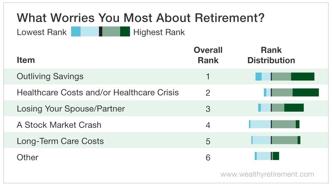 Your Retirement Contingency Plan
