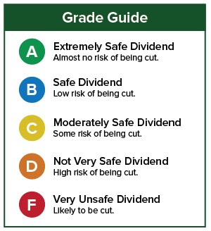 The Safest Low-Rated Dividend You'll Find
